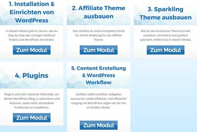 WordPress Kurs WordPress Marketing Masterplan
