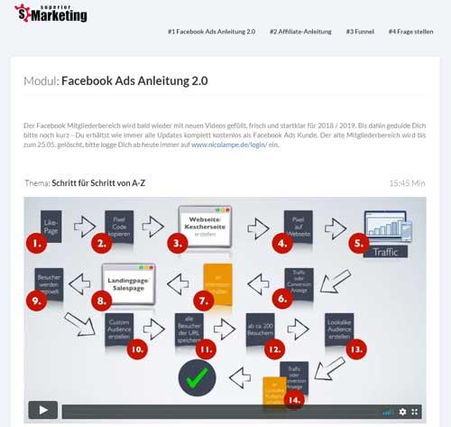Facebook Ads Anleitung erfahrungen